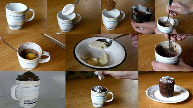 Как сделать кекс в чашке в микроволновке