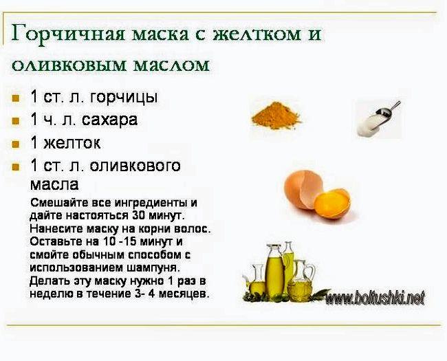 Маска для волос с димексидом и медом