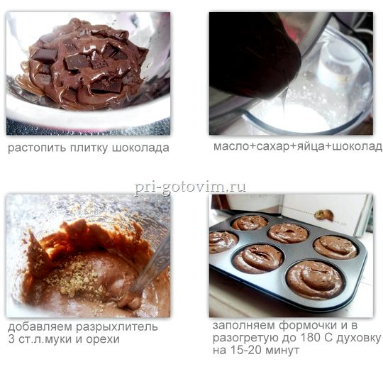 Рецепт кексов простых шоколадных в духовке