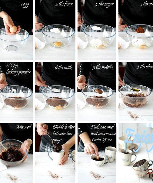 Кекс в микроволновке в кружке рецепт