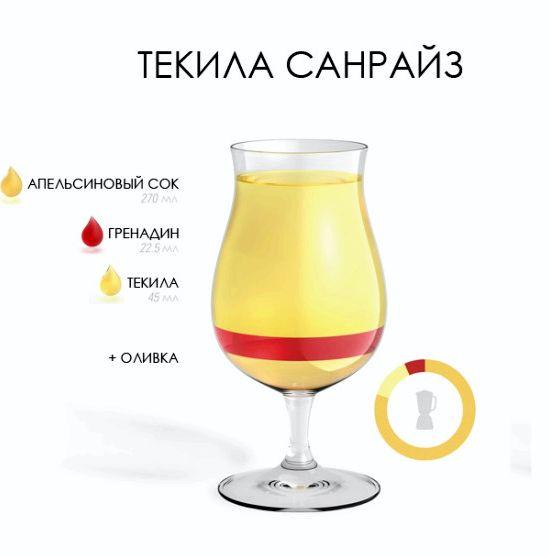 Пина колада рецепт в домашних условиях алкогольный